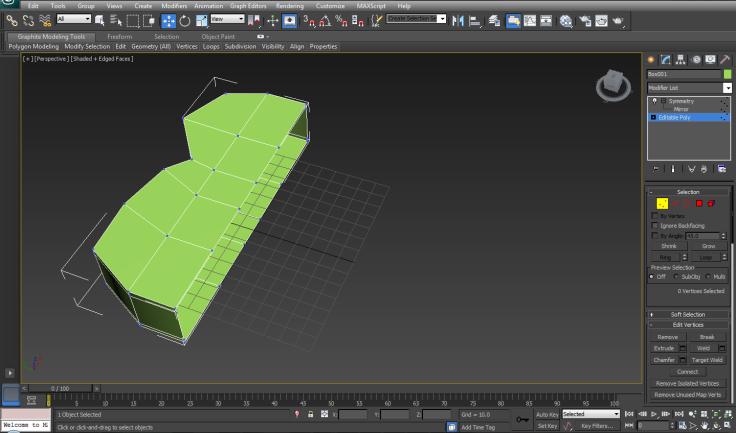 Symmetry for the model
